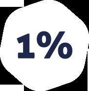 Przekaż 1% dla Hufca ZHP Konin